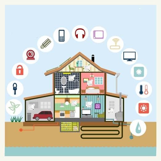 Bitdefender Box - smart home