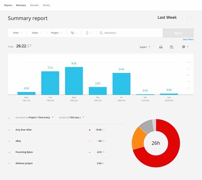 How To Use Toggl To Track Your Time - Summary Report